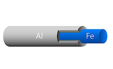 Aluminium-Clad Steel Wire